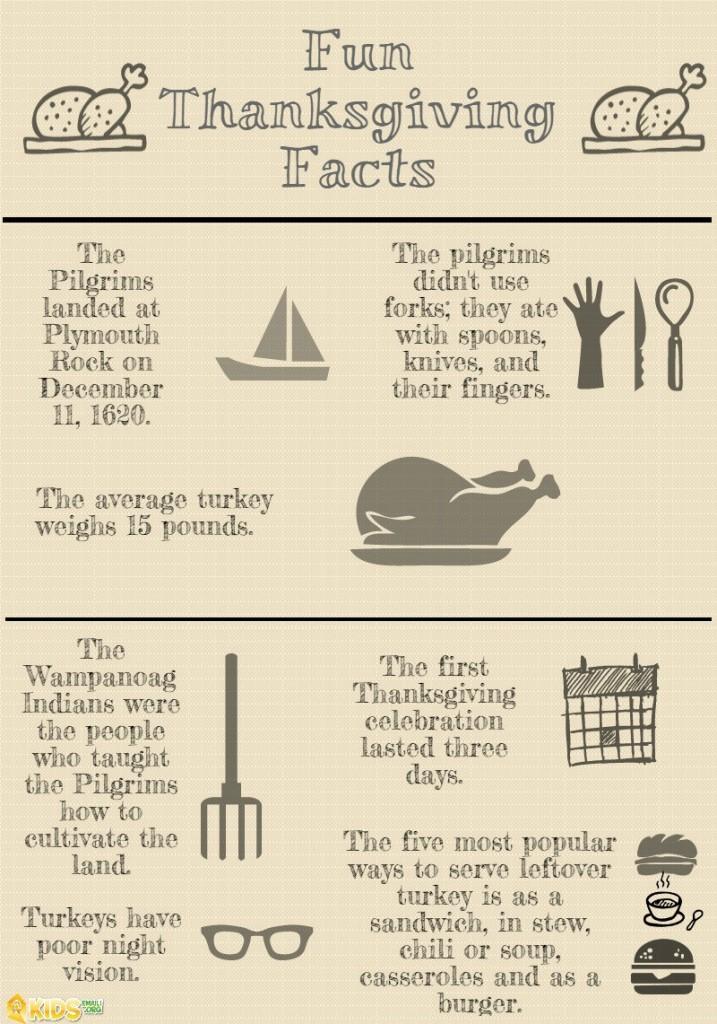 Fun Thanksgiving Facs